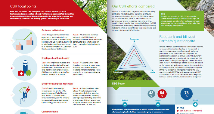 Pages from Kiwa's CSR Review 2017
